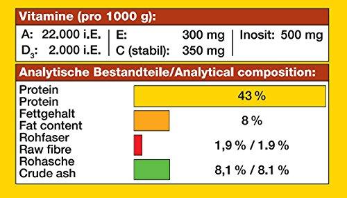 JBL Alleinfutter für fleischfressende Aquarienfische, Tabletten 250 ml, NovoTab 30240